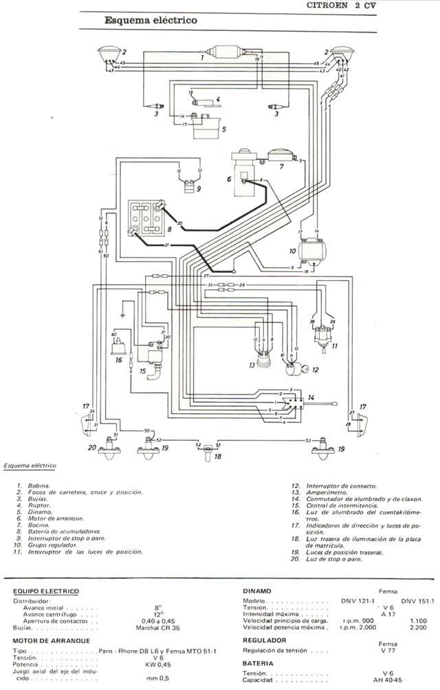 [Consulta] Plano Eléctrico de luces del mehari Electrico2cv